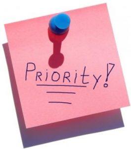 SEO prioritering