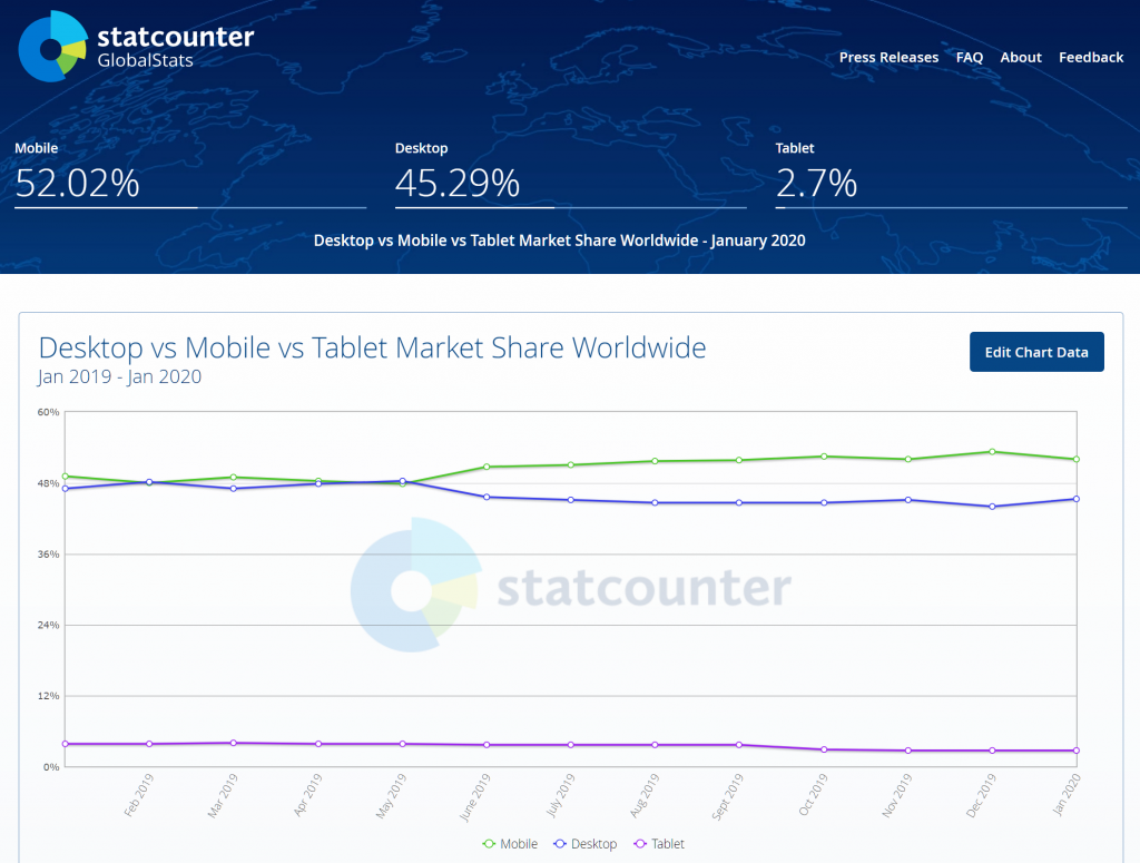 seo-mobile-stats