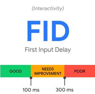 google-fid