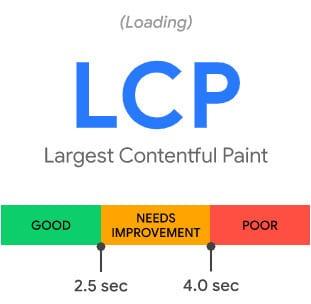 google-lcp