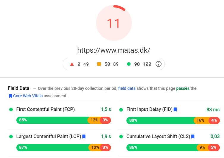 matasdk-pagespeed-1